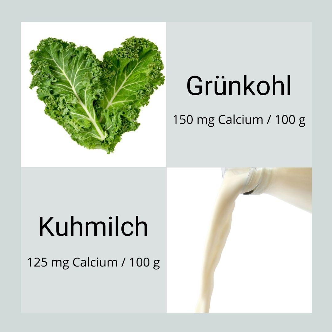 Grünkohl versus Milch
